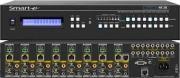 Kontrolery Ścian video, matryce modułowe i przyłącza ścienne